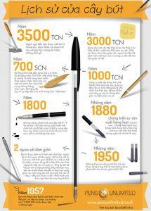 cay but 215x300 - Lịch sử của cây bút