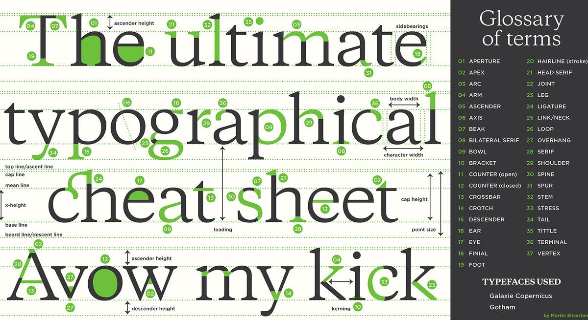 typography series   01   anatomy of typography by martinsilvertant d5g8ulm