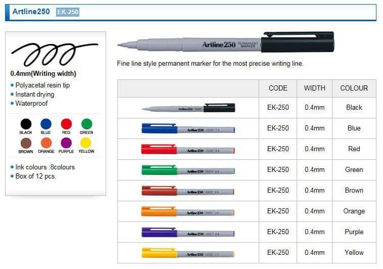 Bút Lông Dầu Artline EK 250 - Các Loại Bút Lông Dầu Của Artline